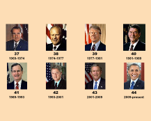 US Presidents 37-44