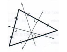 Points of Center of a Triangle