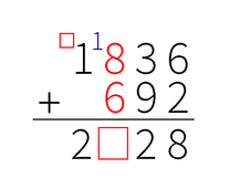 Multi-digit Addition