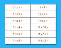 Multiplication Table - 11