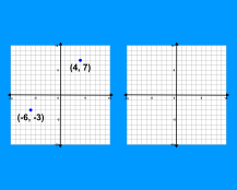 Parts of the Coordinate Plane