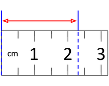 Approximate Measurements with a Ruler