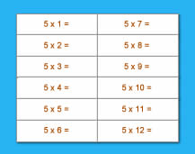 Multiplication Table - 05