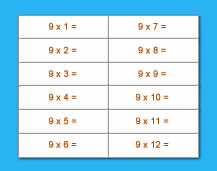 Multiplication Table - 09