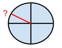 Understanding the Unit Circle: Radians