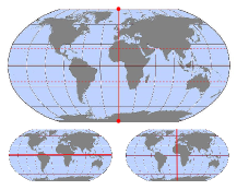 World Map Characteristics