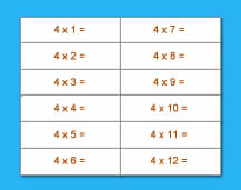 Multiplication Table - 04
