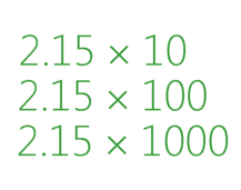 Multiply Decimal Numbers by 10, 100 and 1000