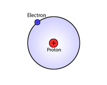 Atomic Structure and Theory Terms