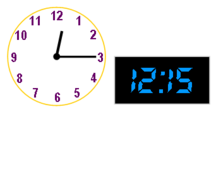 Telling Time to the Nearest Quarter Hour