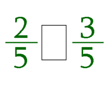 Comparing Fractions: Same Denominator