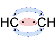 Visualizing Covalent Bond Terms