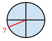 Understanding the Unit Circle: Degrees