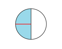 Dividing Two Fractions Using Models